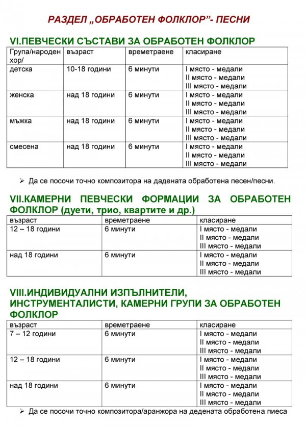 """ФОЛКЛОРЕН ФЕСТИВАЛ """"ГЕРГЬОВСКИ ЛЮ"""