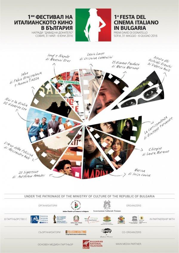 plakat-za-festivala-na-italianskiya-film-v-sofiya